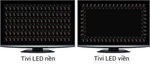 su-khac-biet-giua-tivi-led-lcd-plasma-2