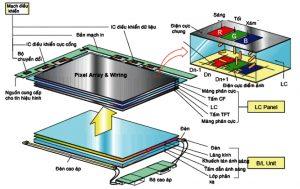 su-khac-biet-giua-tivi-led-lcd-plasma-3